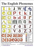 English Phonemes In Colour Wallchart